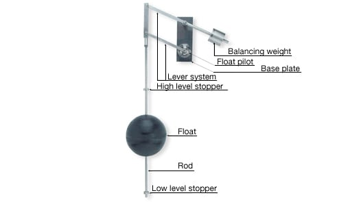 4-Way Bi-Level Vertical Float #66